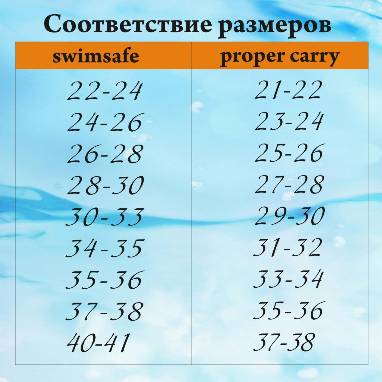 Грудничковые каучуковые ласты для плавания ProperCarry очень маленькие размеры 21-22, 23-24, 25-26, 27-28, 29-30, 31-32, 31-32, 33-34, 35-36, - фото 13